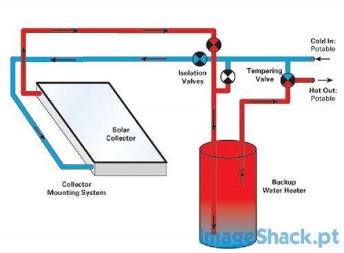 thermosypho-water-heating90828.jpg